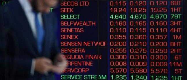 Market News – 09 Oct